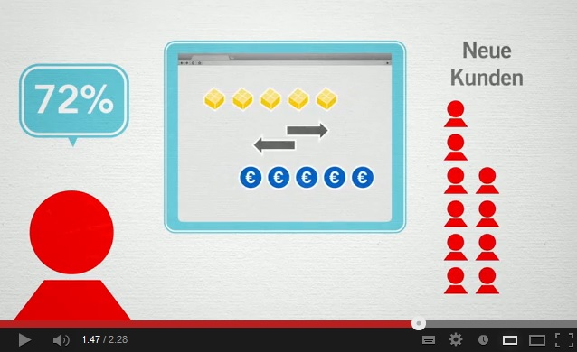 Faktor Google: wie deutsche Unternehmen Google einsetzen (Screenshot)